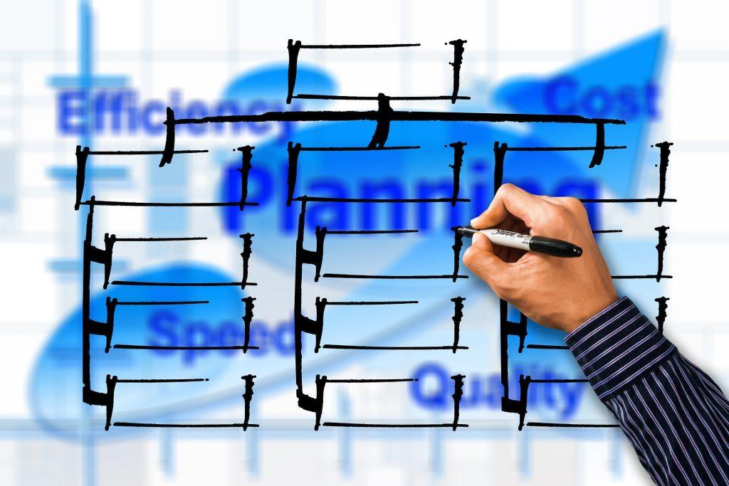 funzioni aziendali ecor international